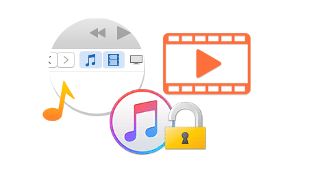 iTunes DRM Removal Software